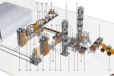 Схема автоматической линии вибропрессования QFT 10-15