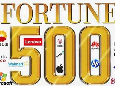120 китайских компаний вошли в список Fortune Global 500